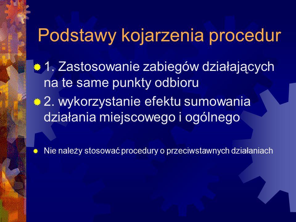 Podstawy kojarzenia procedur