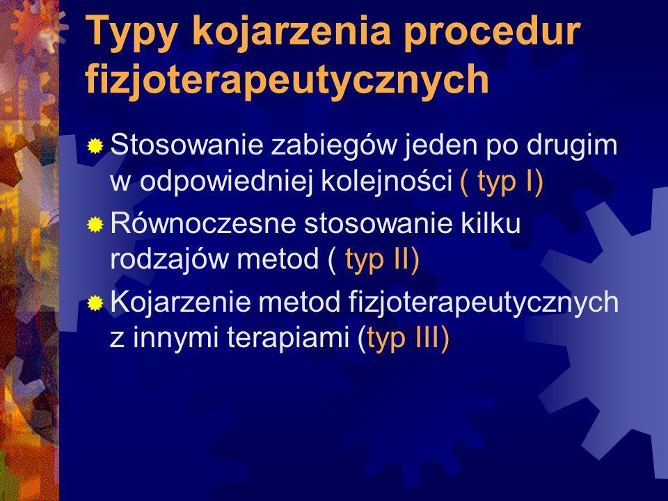 Typy kojarzenia procedur fizjoterapeutycznych