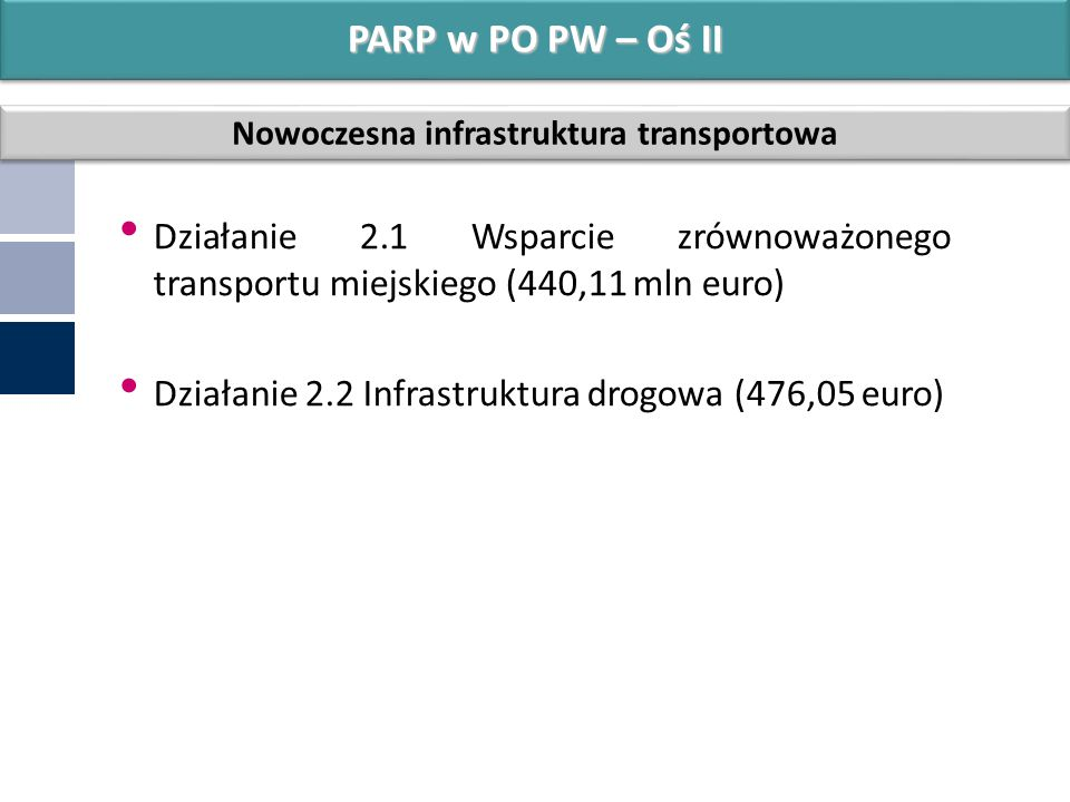 Nowoczesna infrastruktura transportowa