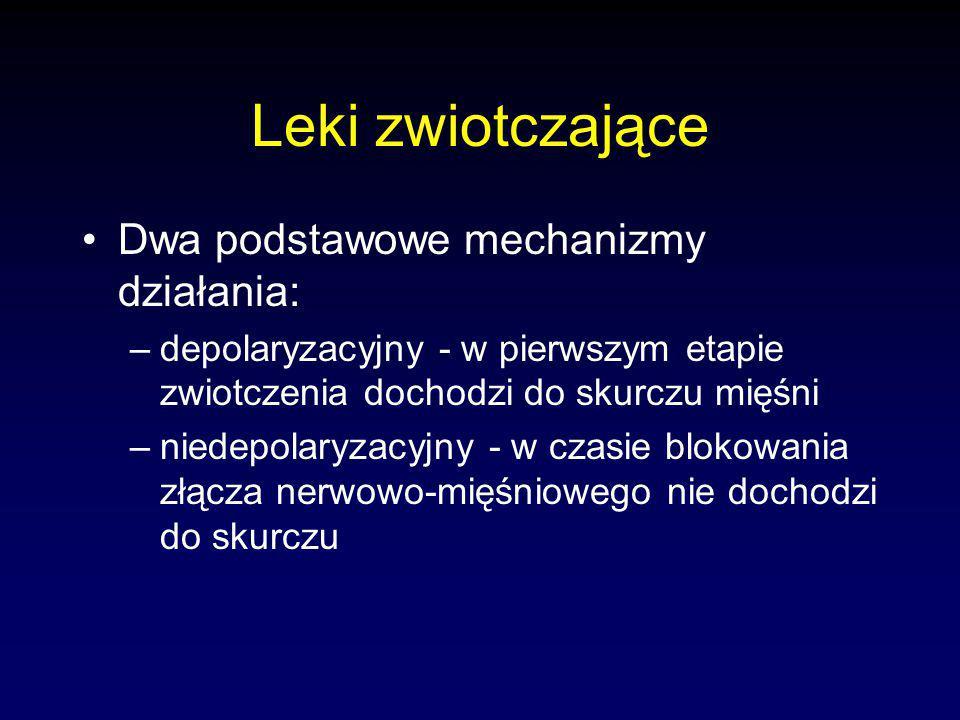 Leki zwiotczające Dwa podstawowe mechanizmy działania: