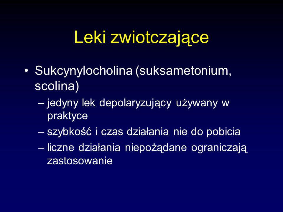 Leki zwiotczające Sukcynylocholina (suksametonium, scolina)