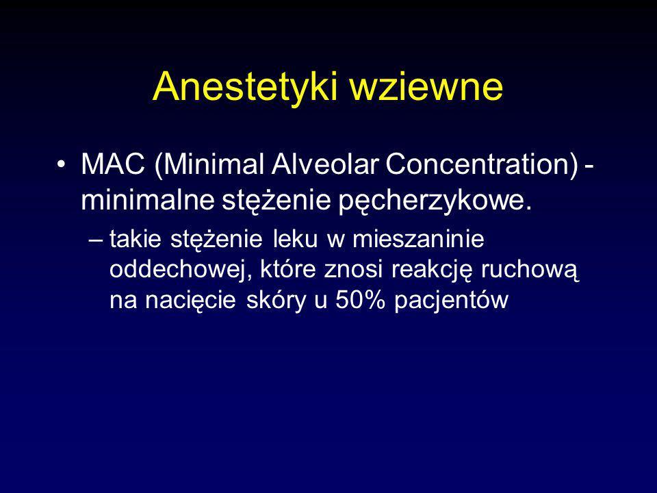 Anestetyki wziewne MAC (Minimal Alveolar Concentration) - minimalne stężenie pęcherzykowe.