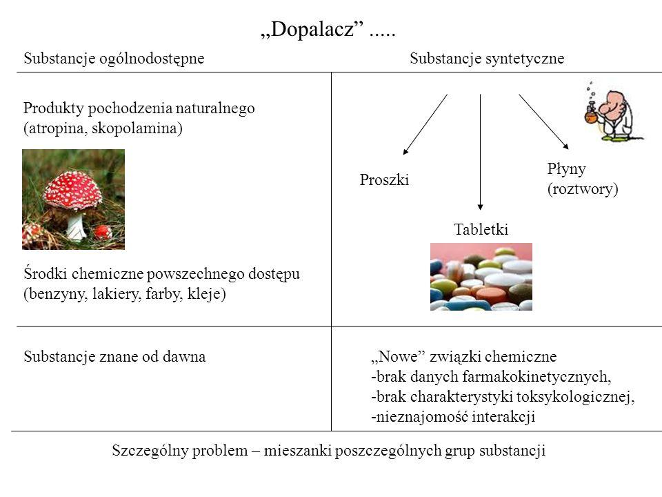 Szczególny problem – mieszanki poszczególnych grup substancji
