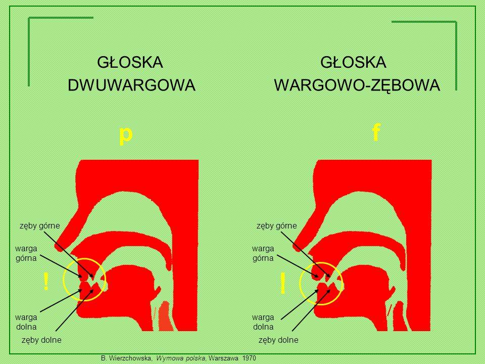B. Wierzchowska, Wymowa polska, Warszawa 1970