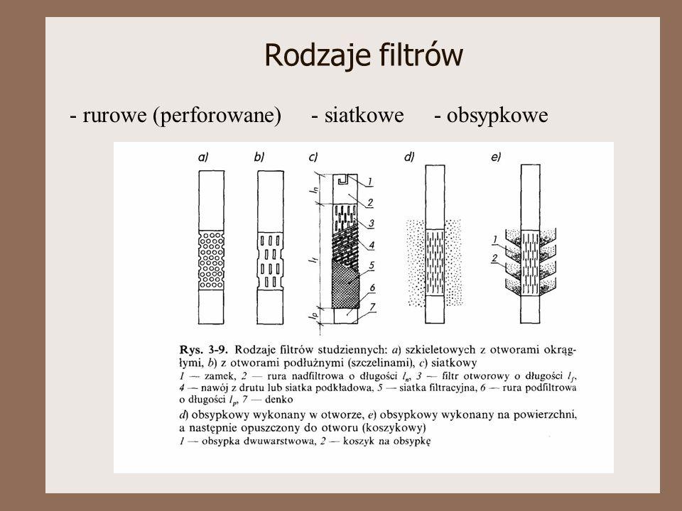 Rodzaje filtrów - rurowe (perforowane) - siatkowe - obsypkowe