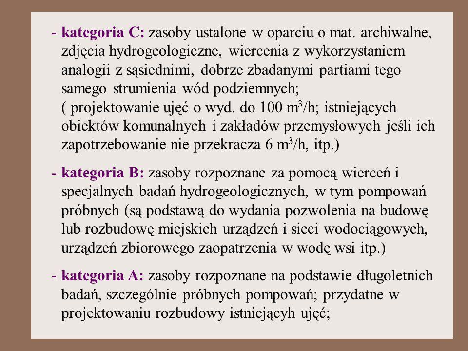 kategoria C: zasoby ustalone w oparciu o mat