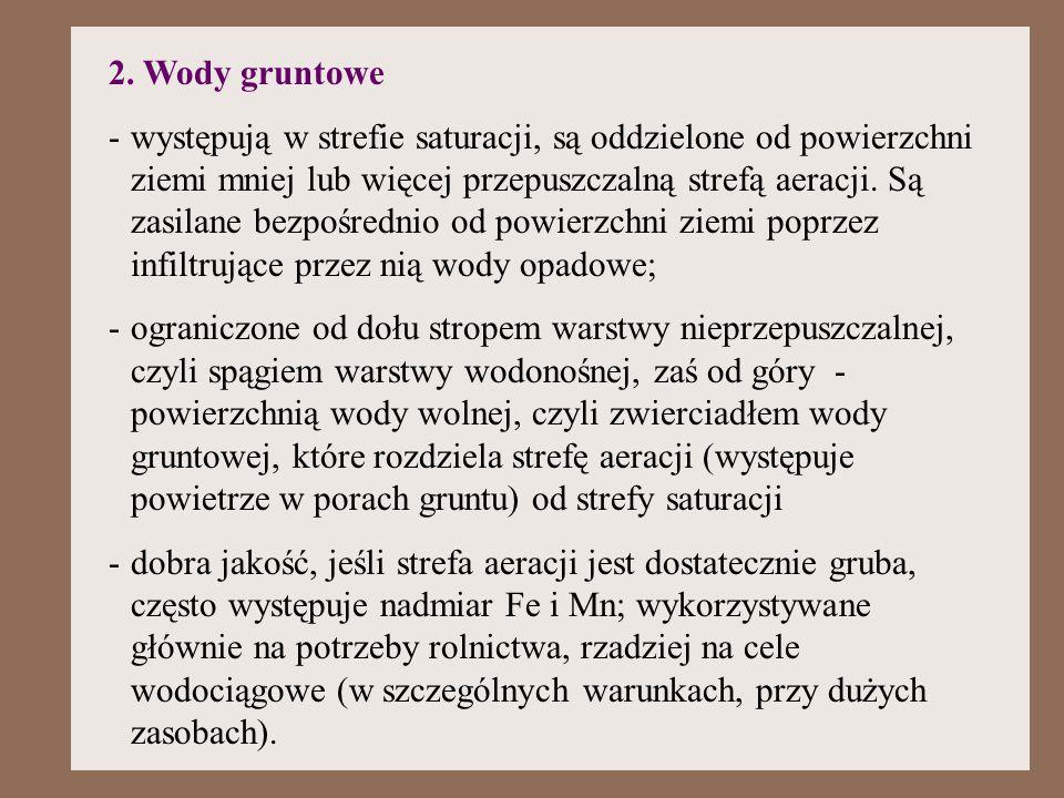 2. Wody gruntowe