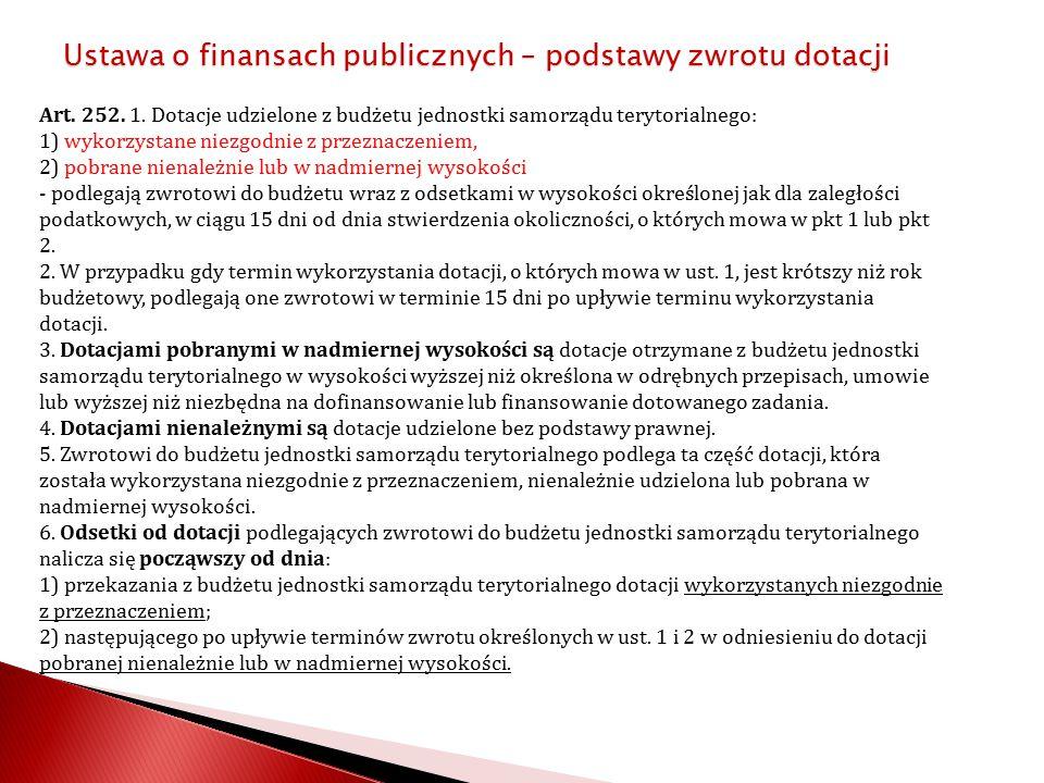Ustawa o finansach publicznych – podstawy zwrotu dotacji