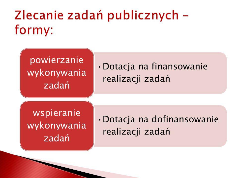 Zlecanie zadań publicznych - formy: