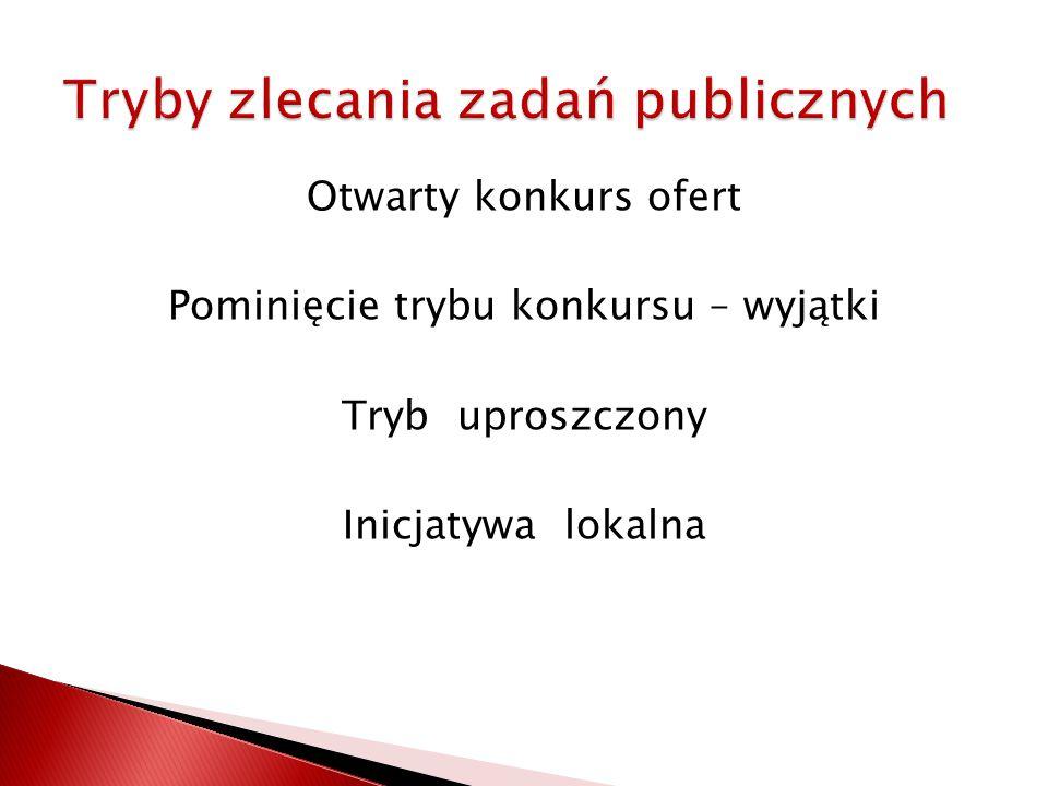 Tryby zlecania zadań publicznych
