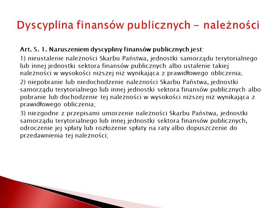 Dyscyplina finansów publicznych - należności