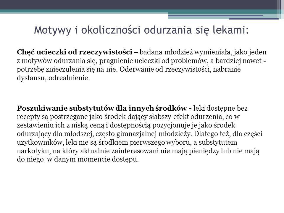 Motywy i okoliczności odurzania się lekami: