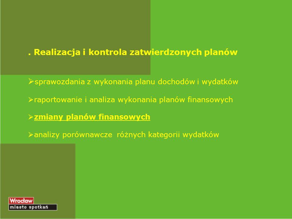 . Realizacja i kontrola zatwierdzonych planów