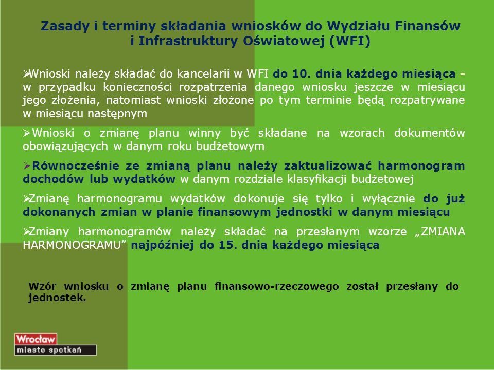 Zasady i terminy składania wniosków do Wydziału Finansów i Infrastruktury Oświatowej (WFI)