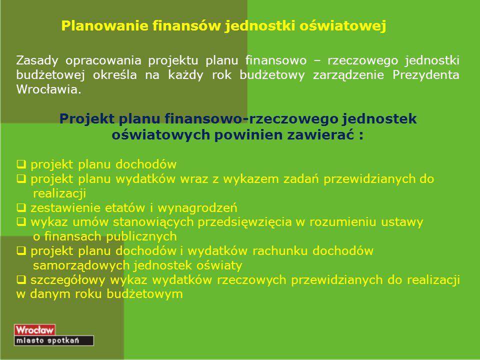 Planowanie finansów jednostki oświatowej