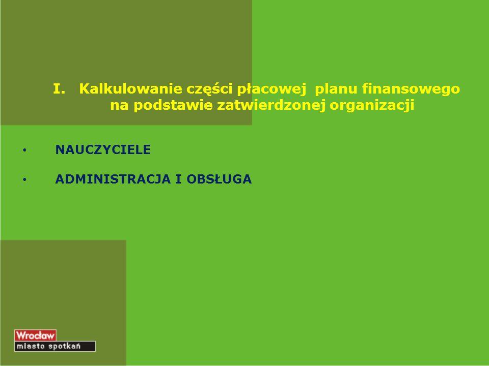I. Kalkulowanie części płacowej planu finansowego na podstawie zatwierdzonej organizacji