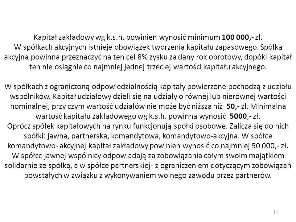 Kapitał zakładowy wg k. s. h. powinien wynosić minimum 100 000,- zł