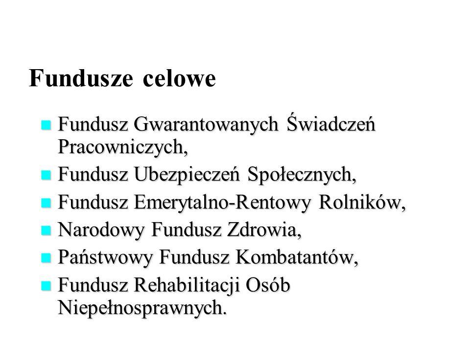 Fundusze celowe Fundusz Gwarantowanych Świadczeń Pracowniczych,