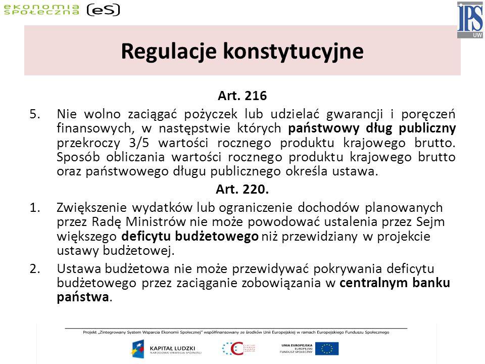 Regulacje konstytucyjne