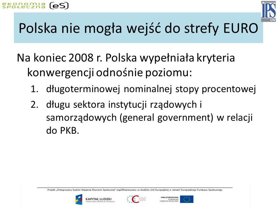 Polska nie mogła wejść do strefy EURO