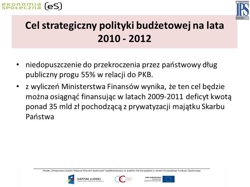 Cel strategiczny polityki budżetowej na lata 2010 - 2012