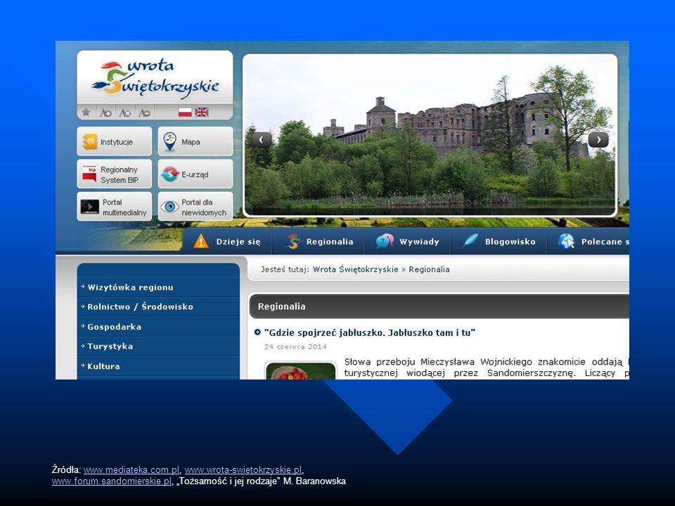 Źródła: www.mediateka.com.pl, www.wrota-swietokrzyskie.pl,