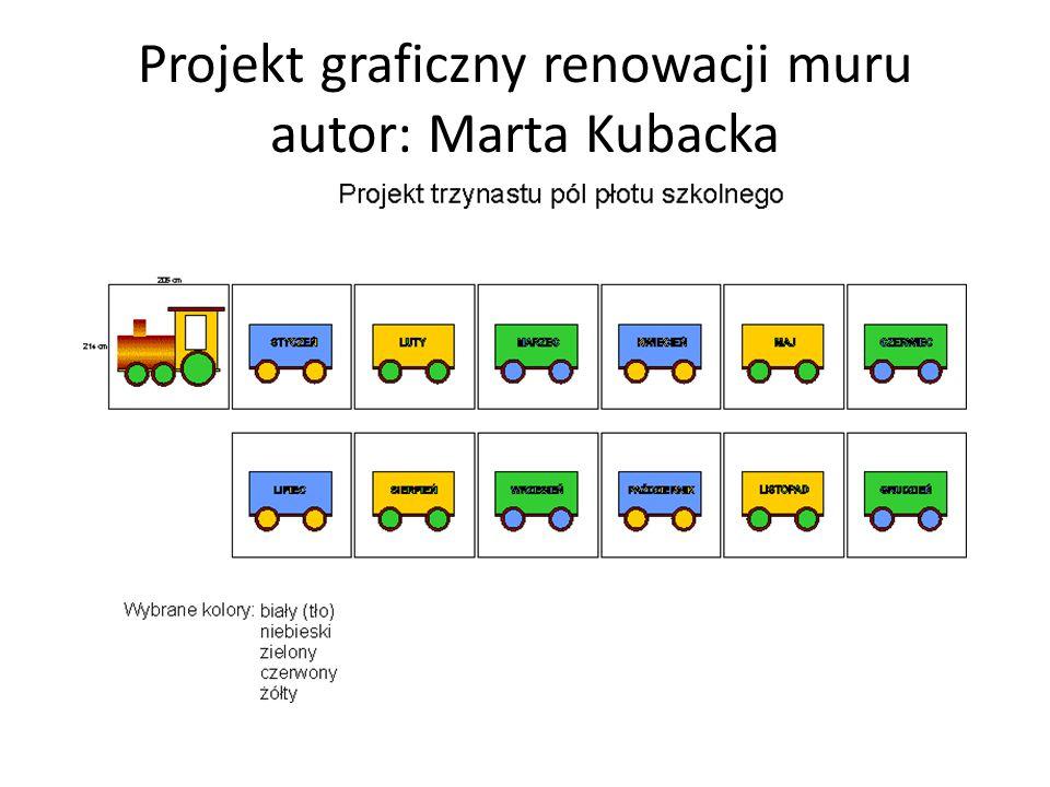 Projekt graficzny renowacji muru autor: Marta Kubacka