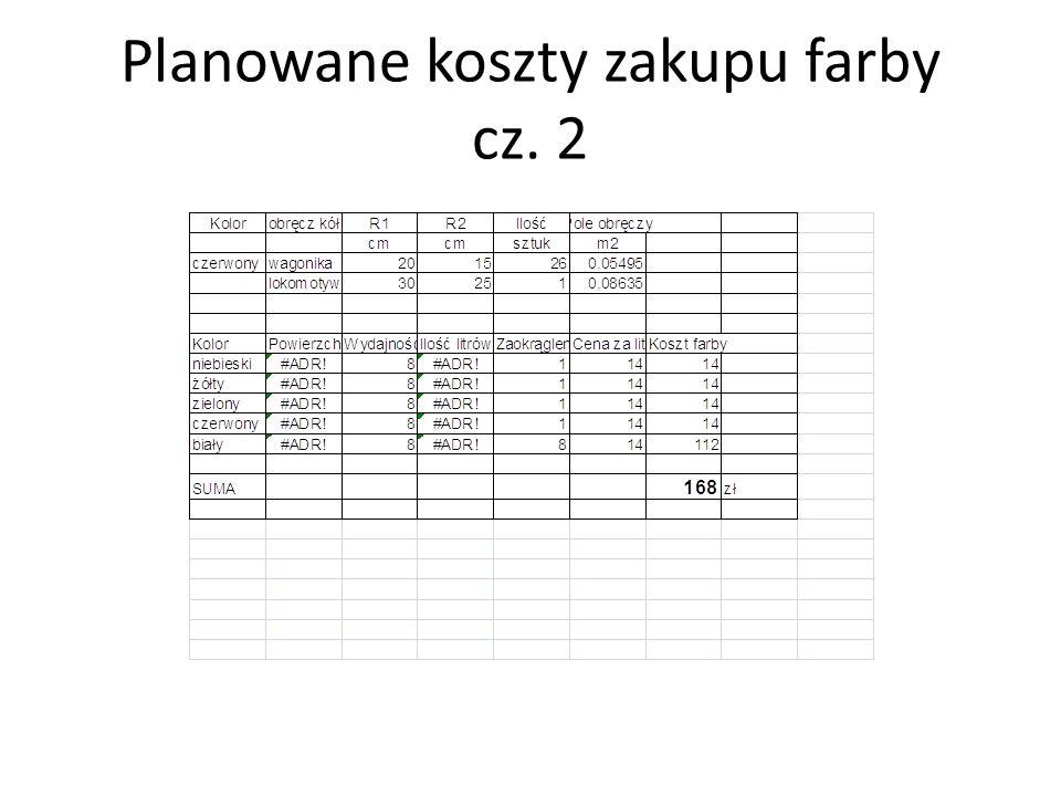 Planowane koszty zakupu farby cz. 2