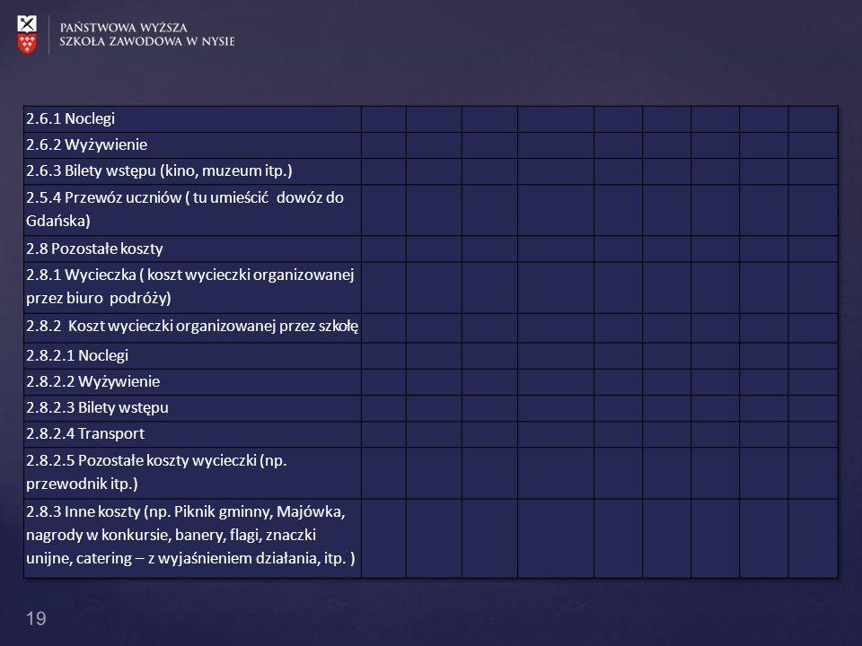 2.6.1 Noclegi 2.6.2 Wyżywienie. 2.6.3 Bilety wstępu (kino, muzeum itp.) 2.5.4 Przewóz uczniów ( tu umieścić dowóz do Gdańska)