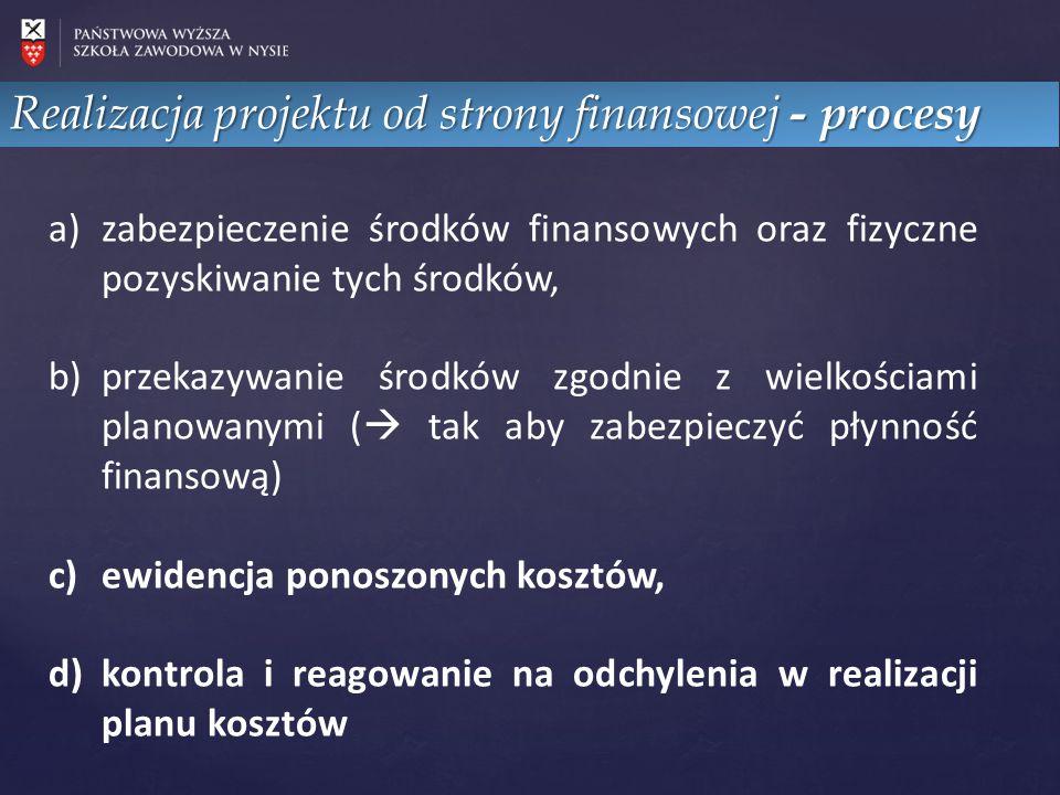 Realizacja projektu od strony finansowej - procesy