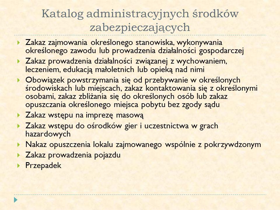 Katalog administracyjnych środków zabezpieczających