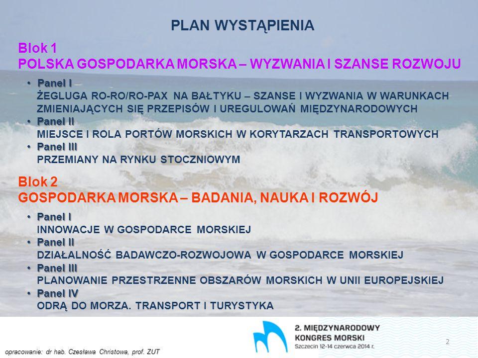 PLAN WYSTĄPIENIA Blok 1. POLSKA GOSPODARKA MORSKA – WYZWANIA I SZANSE ROZWOJU. Panel I.