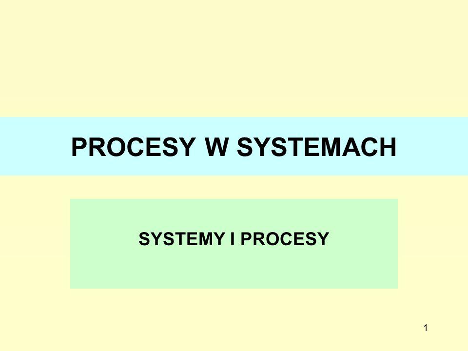 PROCESY W SYSTEMACH SYSTEMY I PROCESY