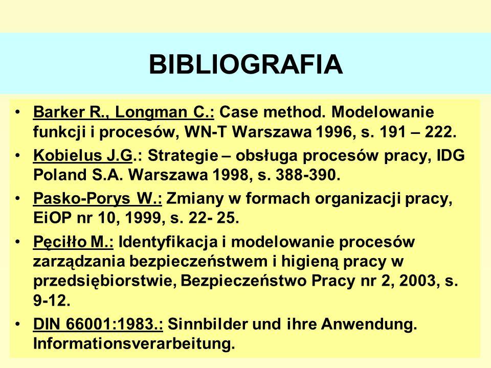 BIBLIOGRAFIA Barker R., Longman C.: Case method. Modelowanie funkcji i procesów, WN-T Warszawa 1996, s. 191 – 222.