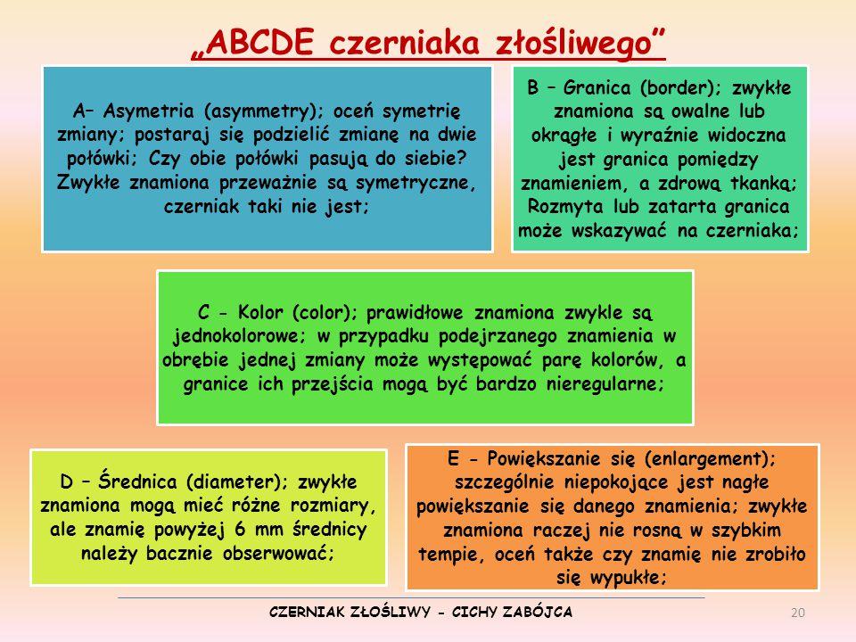"""""""ABCDE czerniaka złośliwego CZERNIAK ZŁOŚLIWY - CICHY ZABÓJCA"""