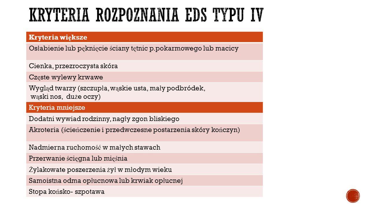 Kryteria rozpoznania EDS typu IV
