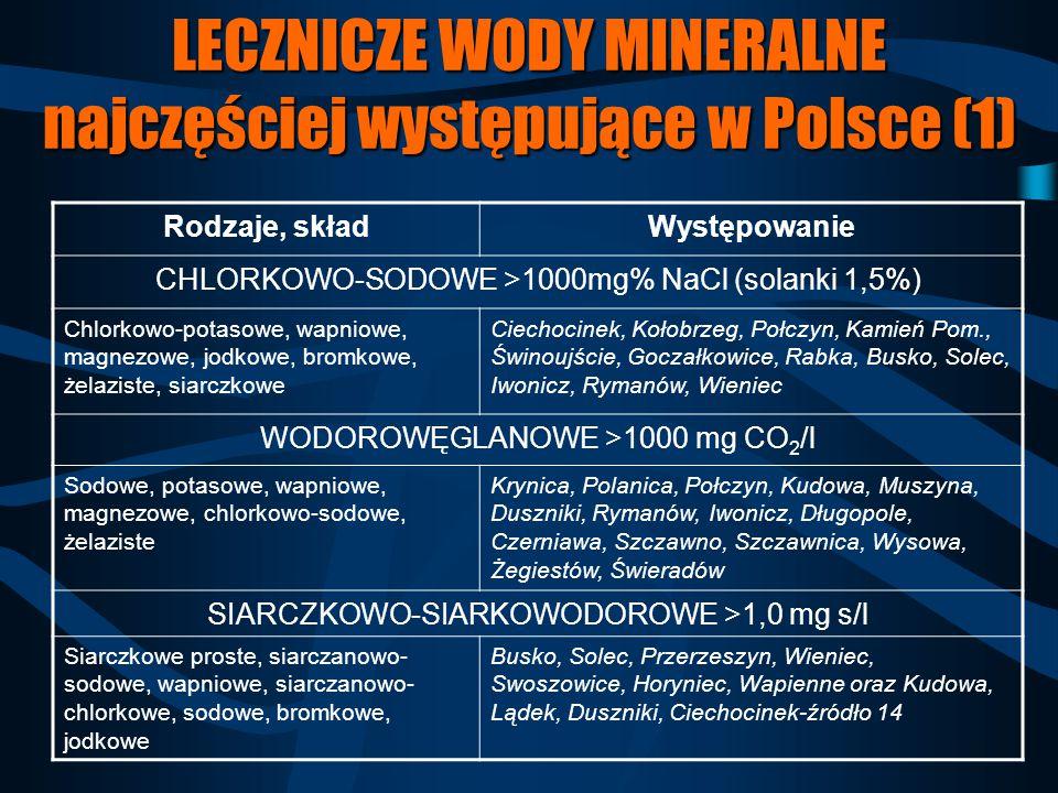LECZNICZE WODY MINERALNE najczęściej występujące w Polsce (1)