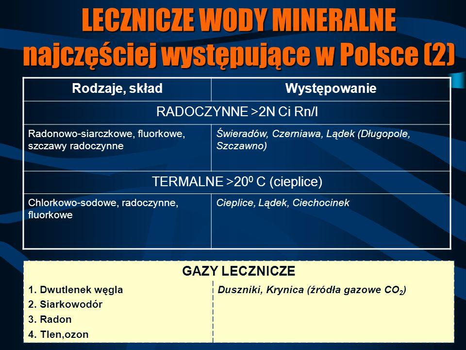 LECZNICZE WODY MINERALNE najczęściej występujące w Polsce (2)