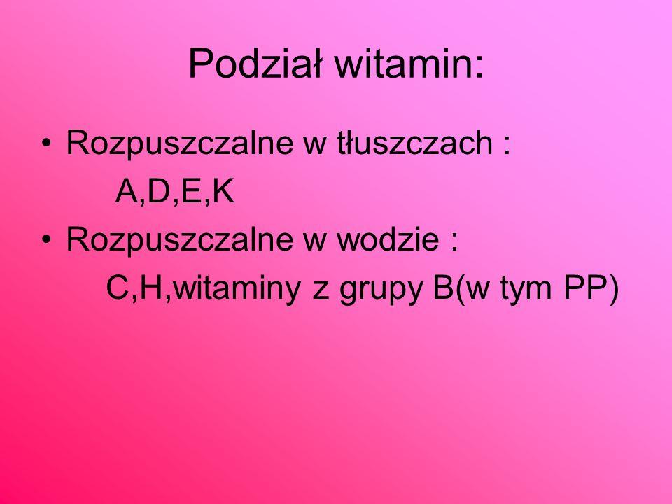 Podział witamin: Rozpuszczalne w tłuszczach : A,D,E,K