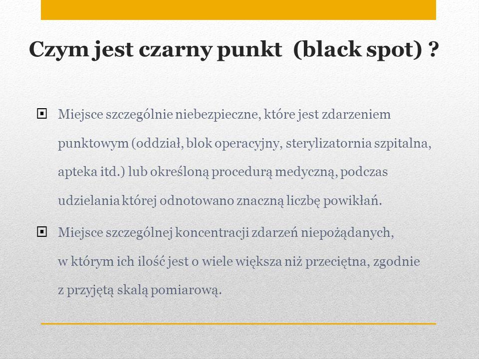 Czym jest czarny punkt (black spot)