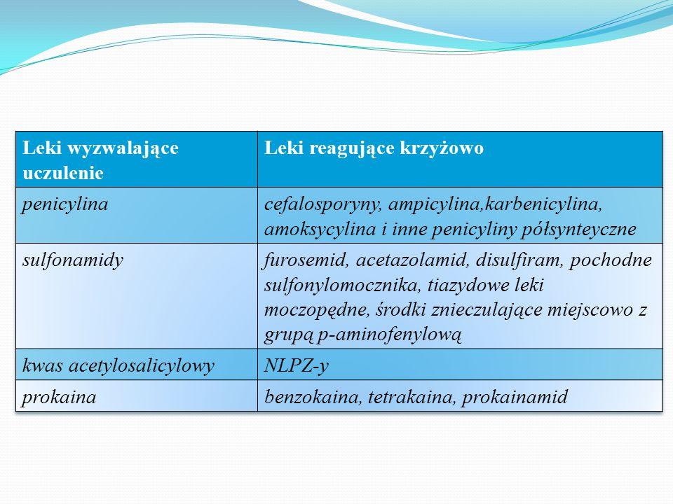 Leki wyzwalające uczulenie