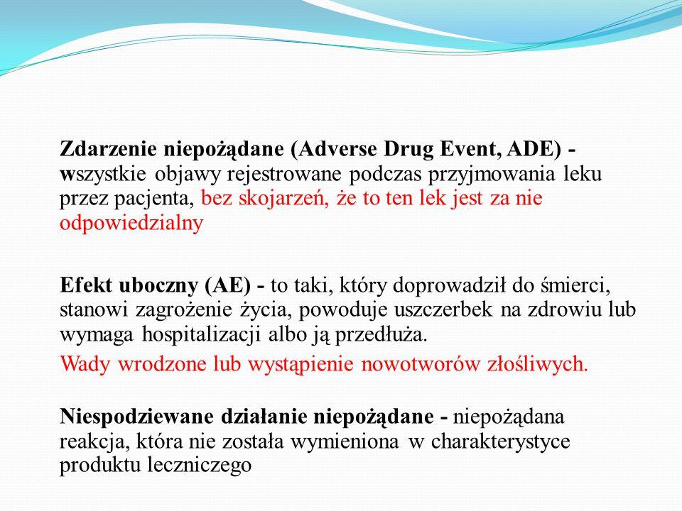 Zdarzenie niepożądane (Adverse Drug Event, ADE) - wszystkie objawy rejestrowane podczas przyjmowania leku przez pacjenta, bez skojarzeń, że to ten lek jest za nie odpowiedzialny Efekt uboczny (AE) - to taki, który doprowadził do śmierci, stanowi zagrożenie życia, powoduje uszczerbek na zdrowiu lub wymaga hospitalizacji albo ją przedłuża.