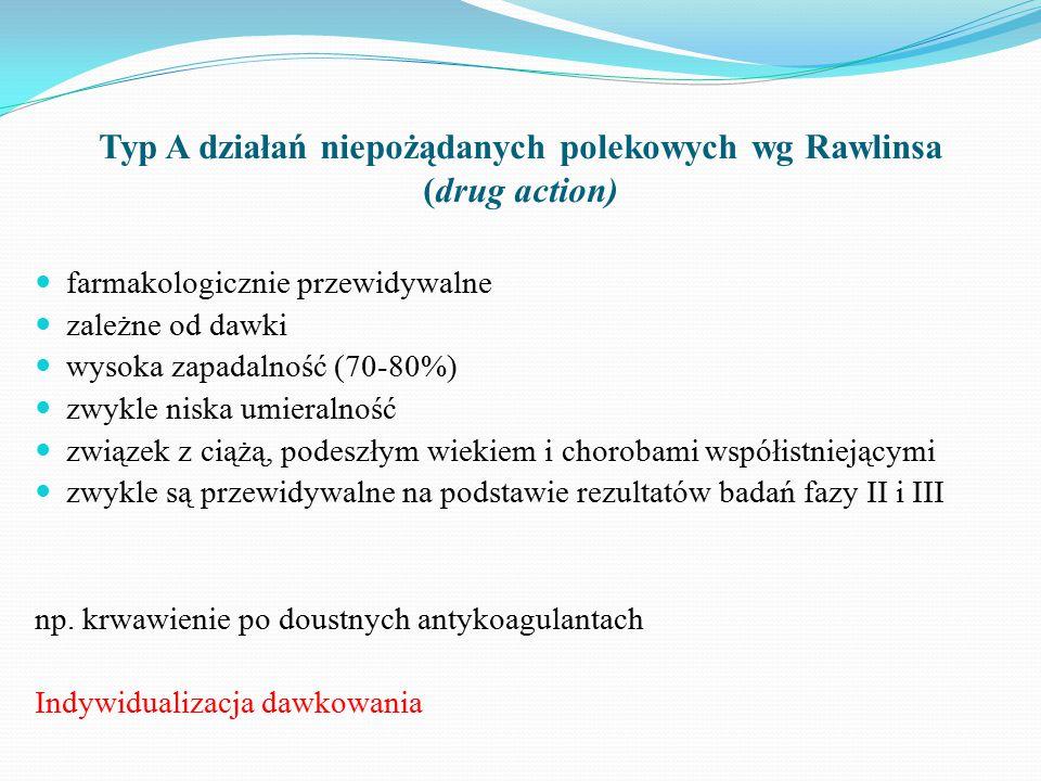 Typ A działań niepożądanych polekowych wg Rawlinsa (drug action)