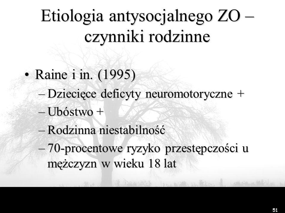 Etiologia antysocjalnego ZO – czynniki rodzinne