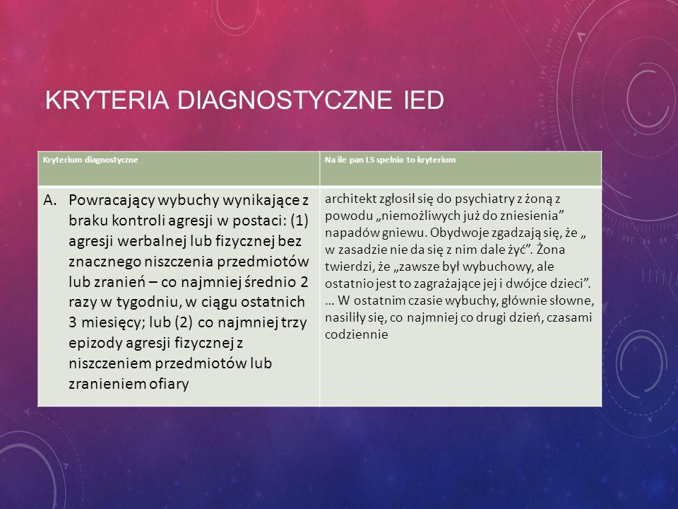 Kryteria diagnostyczne IED