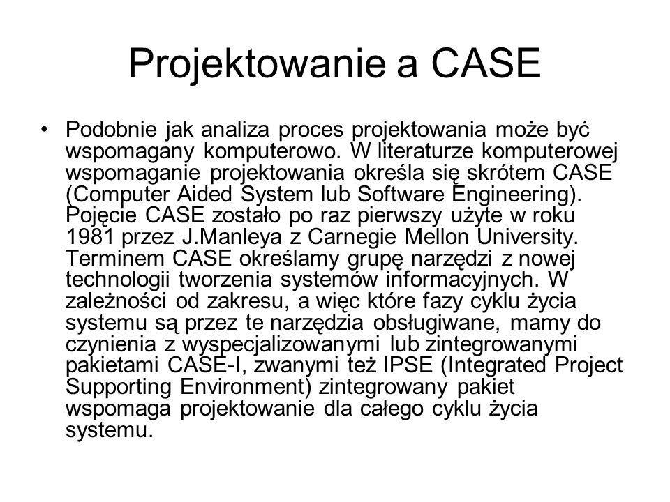 Projektowanie a CASE