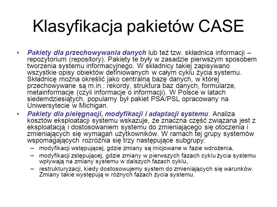 Klasyfikacja pakietów CASE