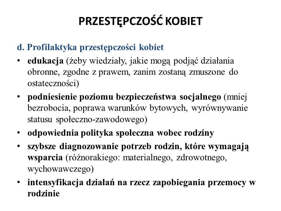 PRZESTĘPCZOŚĆ KOBIET d. Profilaktyka przestępczości kobiet