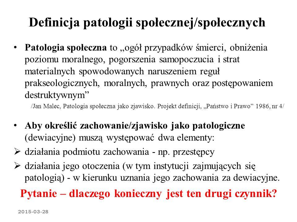 Definicja patologii społecznej/społecznych