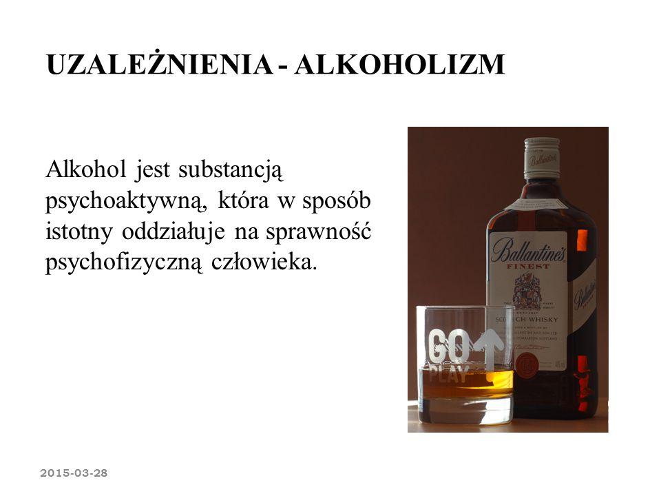 UZALEŻNIENIA - ALKOHOLIZM